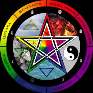 źródło: www.mystickaltymes.com