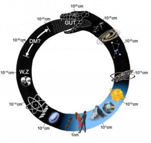 źródło: www.new-universe.org