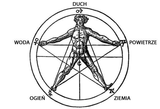 Symbol Akademia Ducha